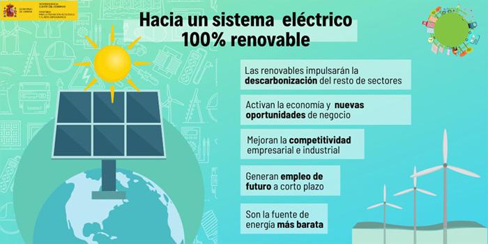 Ley-cambio-climatico-renovables